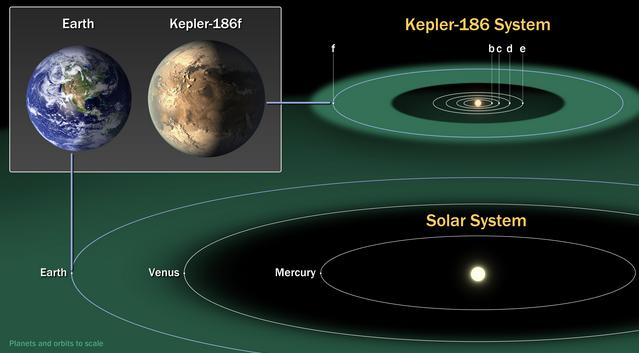 Hoe lyk 'n eksoplaneet?