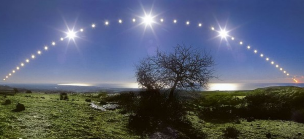 Wat is 'n analemma?
