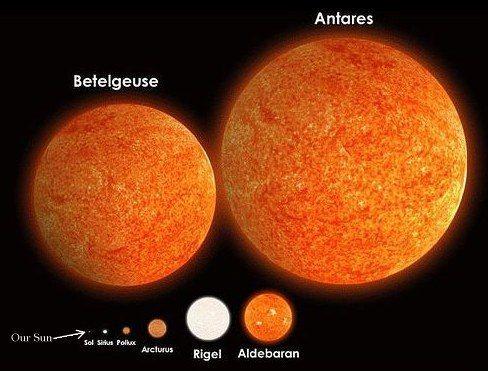 Gaan Betelgeuse ontplof?